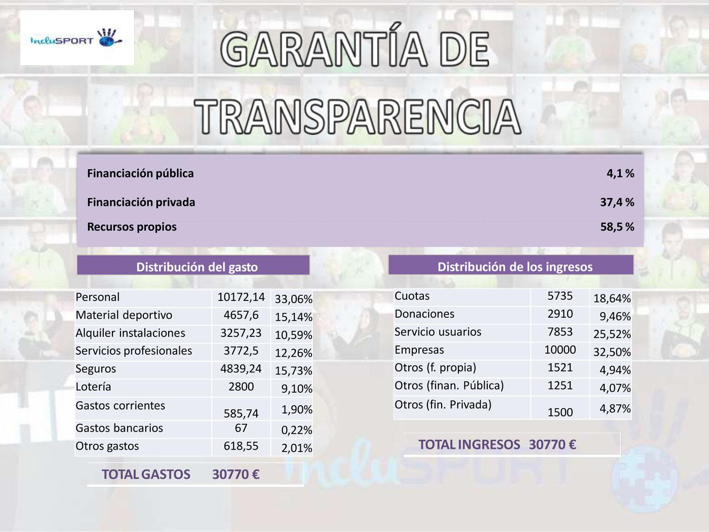 transparencia-Inclusport-2018-